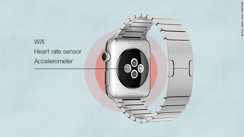 apple watch heart rate sensor