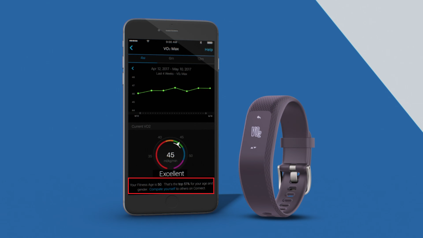 garmin vivosmart 3 vo2 max review